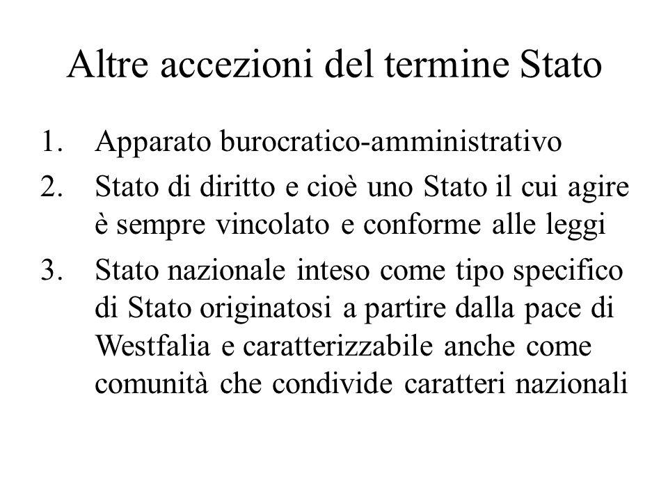Altre accezioni del termine Stato