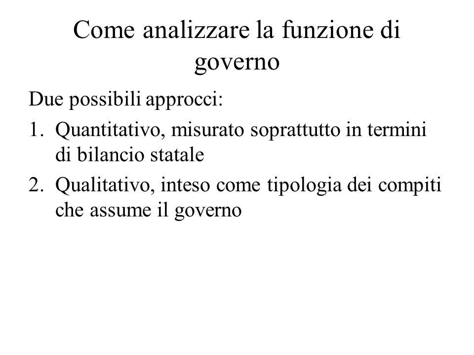 Come analizzare la funzione di governo