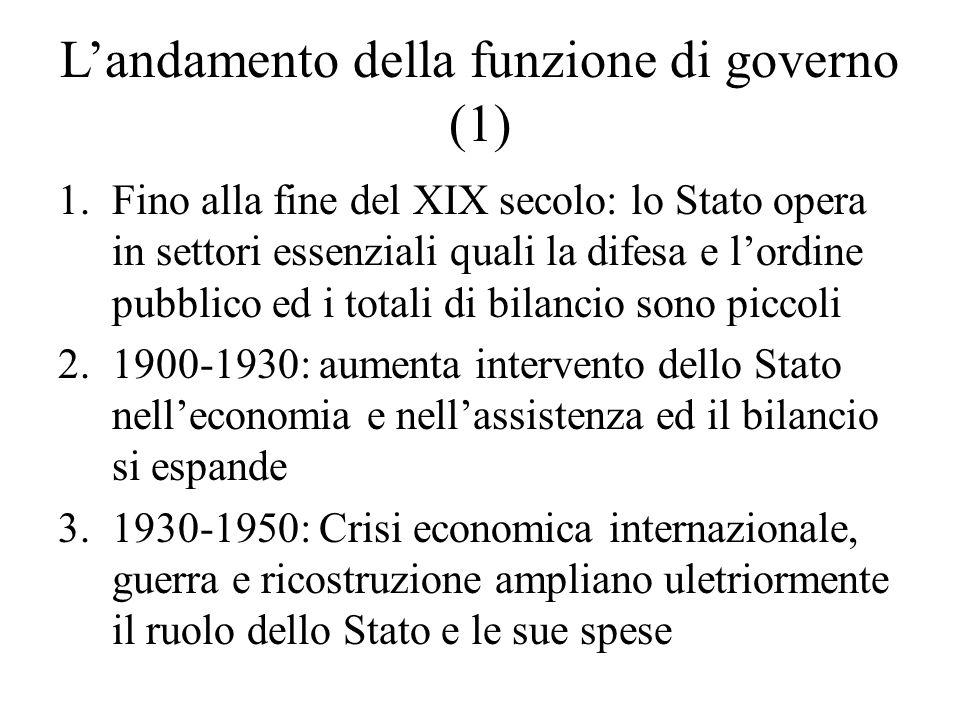 L'andamento della funzione di governo (1)