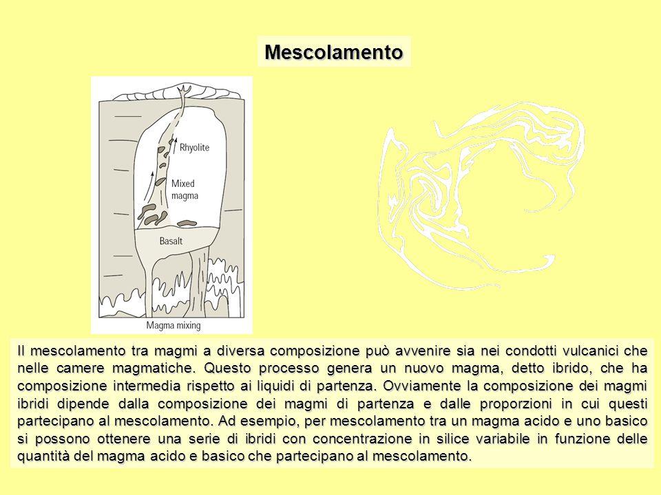Mescolamento