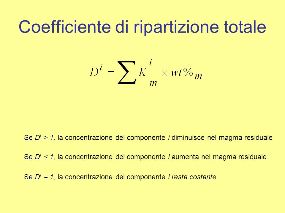 Coefficiente di ripartizione totale