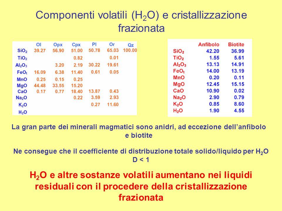 Componenti volatili (H2O) e cristallizzazione frazionata