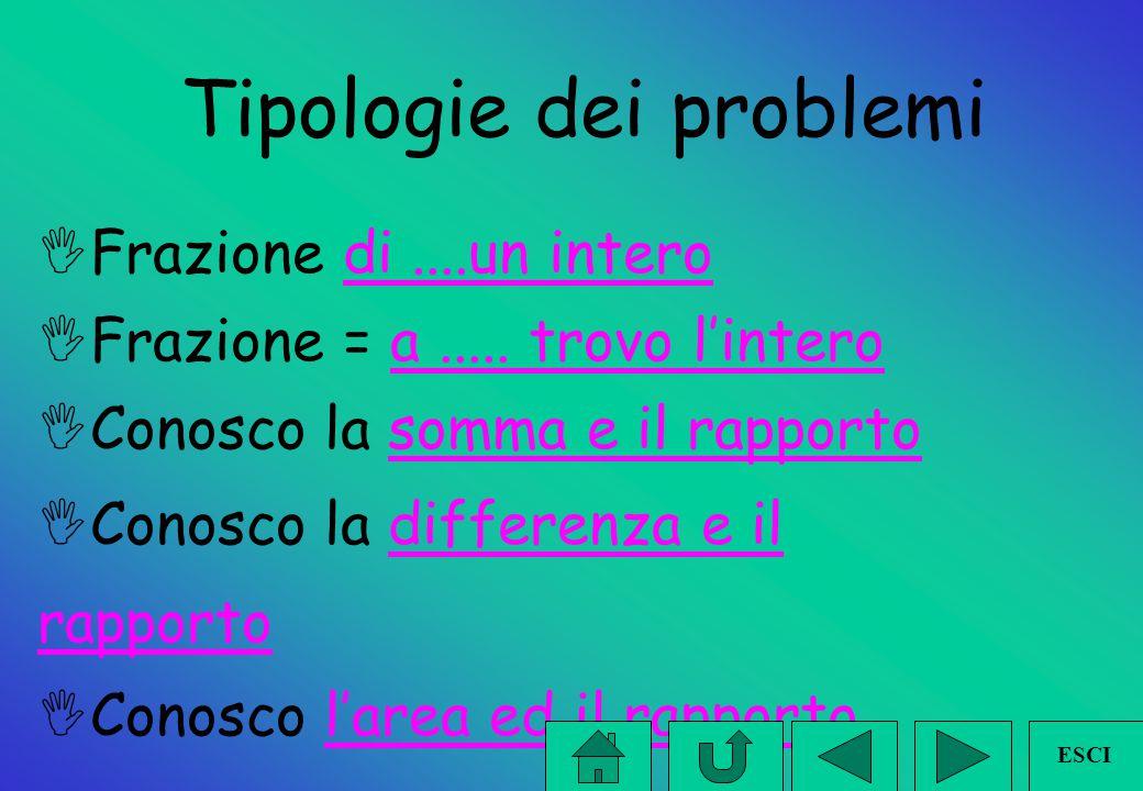 Tipologie dei problemi