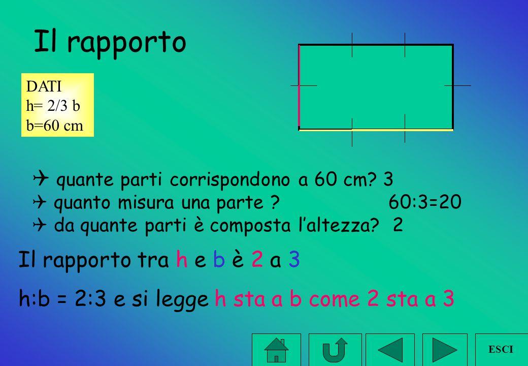 Il rapporto quante parti corrispondono a 60 cm 3