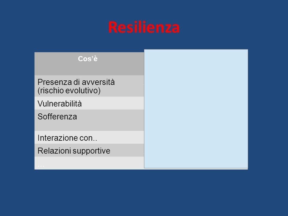 Resilienza Presenza di avversità (rischio evolutivo)