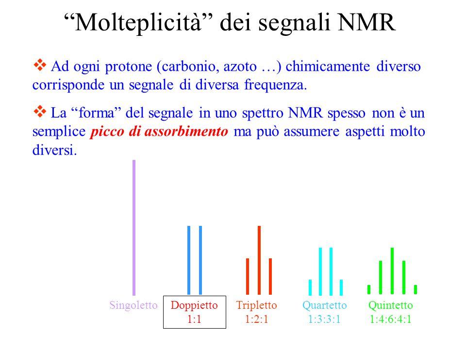 Molteplicità dei segnali NMR