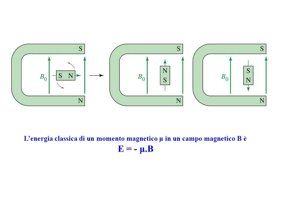 L'energia classica di un momento magnetico μ in un campo magnetico B è