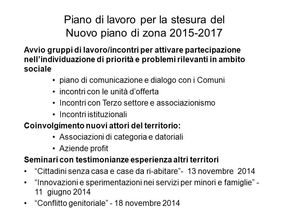 Piano di lavoro per la stesura del Nuovo piano di zona 2015-2017