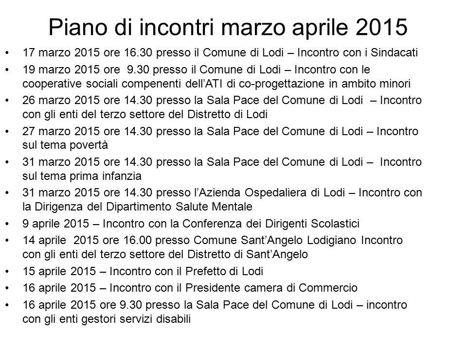Piano di incontri marzo aprile 2015