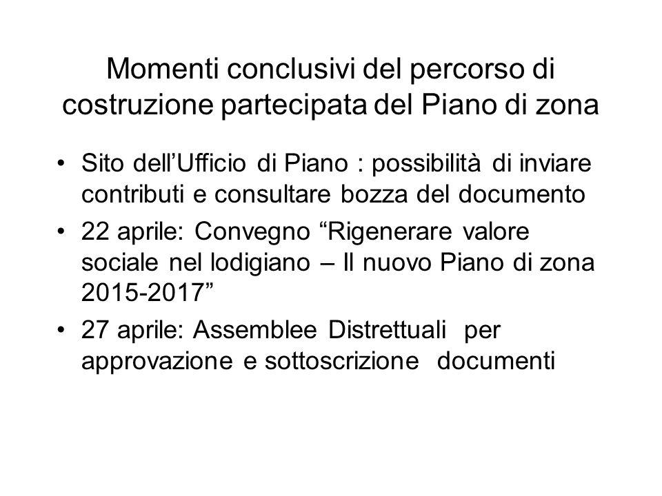 Momenti conclusivi del percorso di costruzione partecipata del Piano di zona