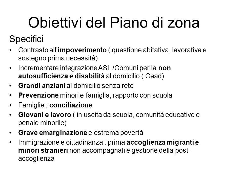Obiettivi del Piano di zona