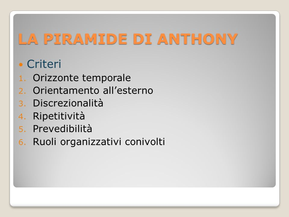 LA PIRAMIDE DI ANTHONY Criteri Orizzonte temporale