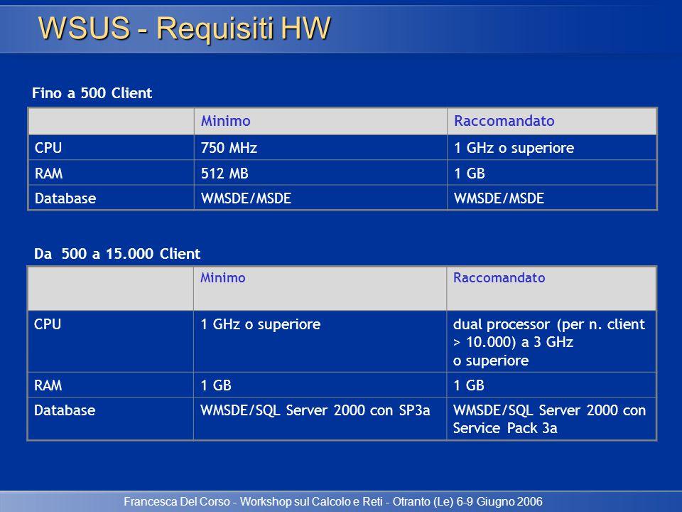 WSUS - Requisiti HW Fino a 500 Client Minimo Raccomandato CPU 750 MHz