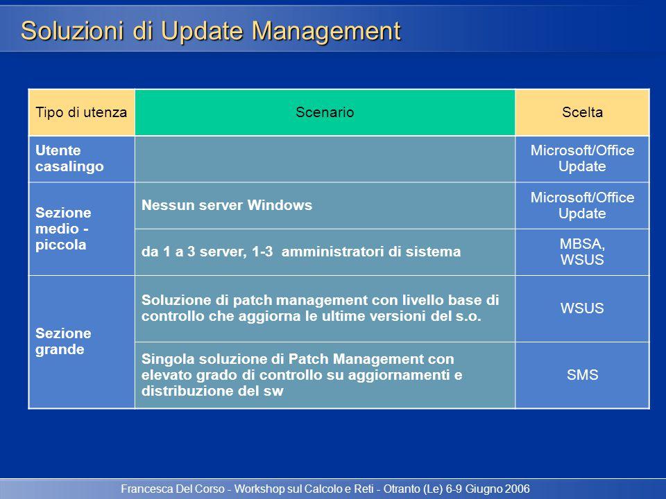 Soluzioni di Update Management