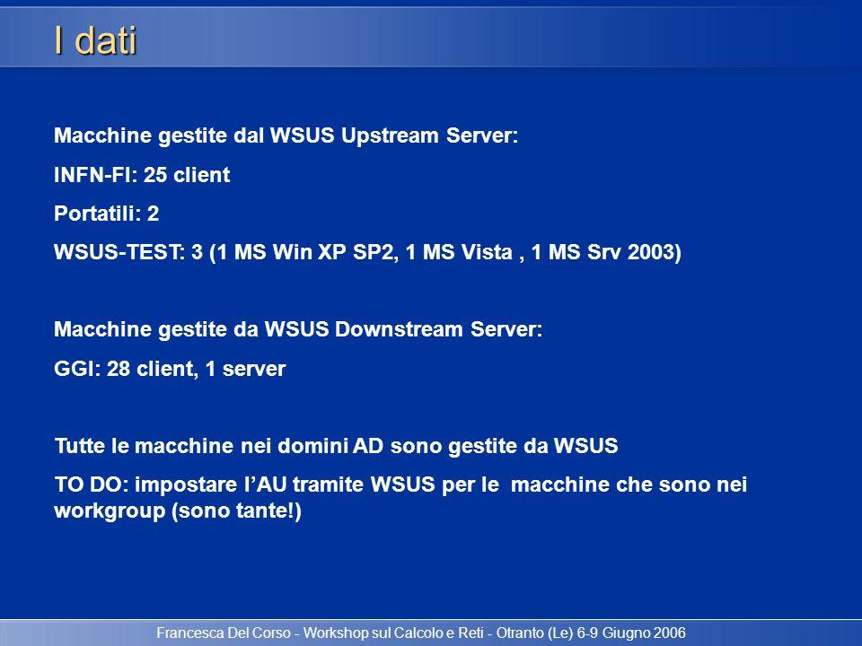I dati Macchine gestite dal WSUS Upstream Server: INFN-FI: 25 client