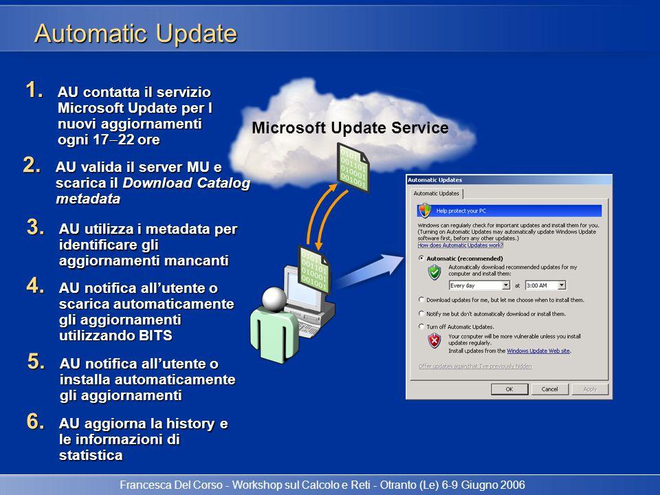 Microsoft Update Service