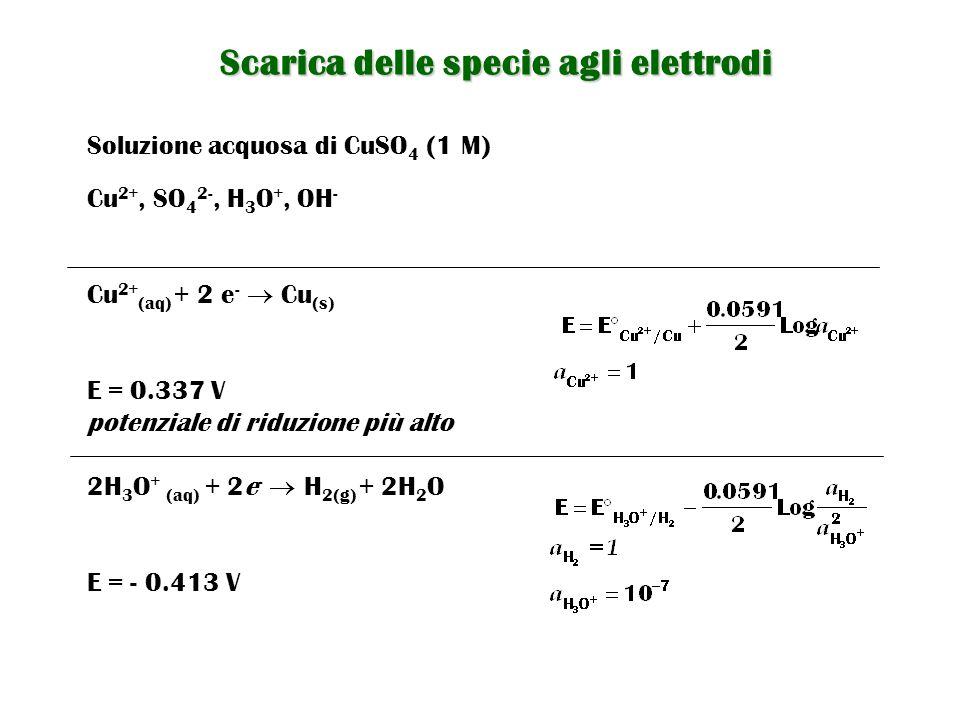 Scarica delle specie agli elettrodi