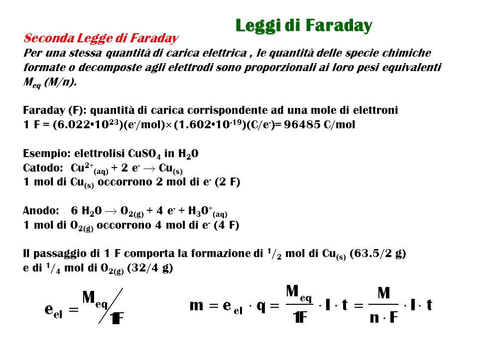 Leggi di Faraday Seconda Legge di Faraday
