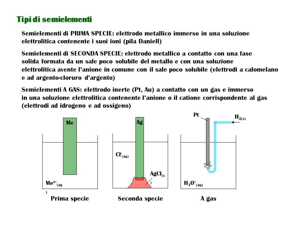 Tipi di semielementi Semielementi di PRIMA SPECIE: elettrodo metallico immerso in una soluzione. elettrolitica contenente i suoi ioni (pila Daniell)
