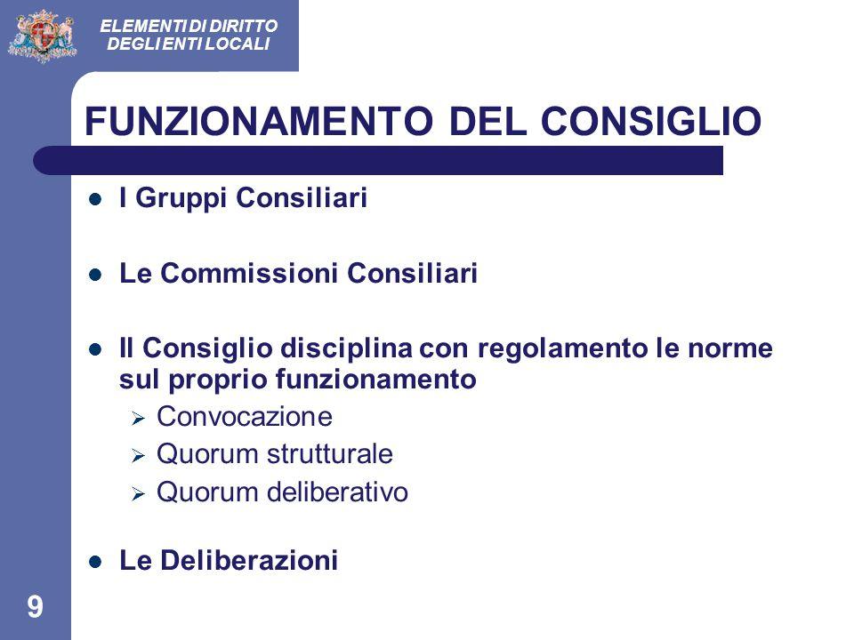 FUNZIONAMENTO DEL CONSIGLIO