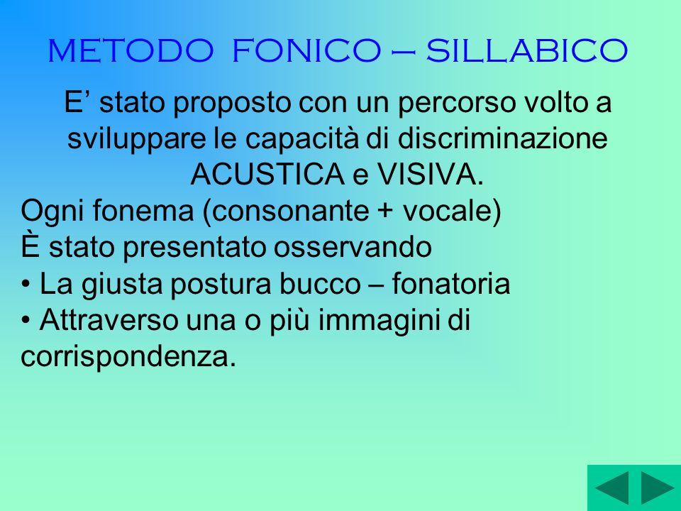 METODO FONICO – SILLABICO