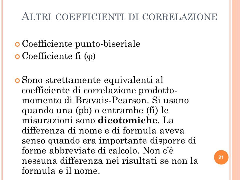 Altri coefficienti di correlazione