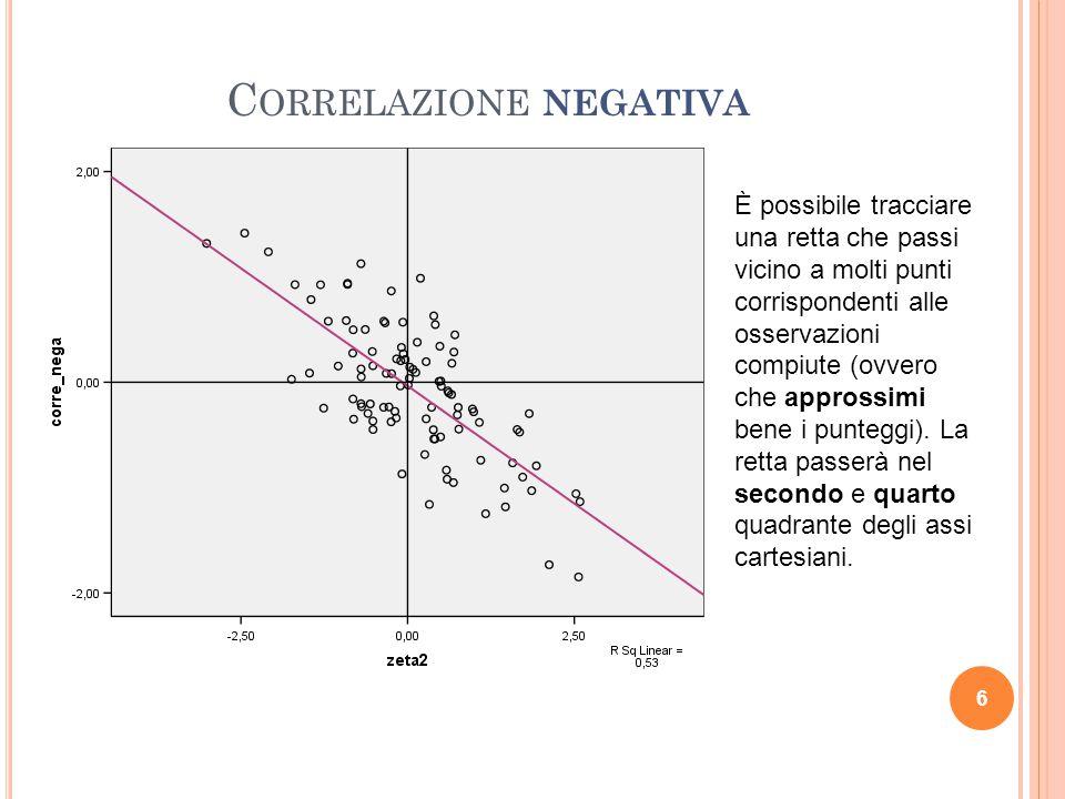Correlazione negativa