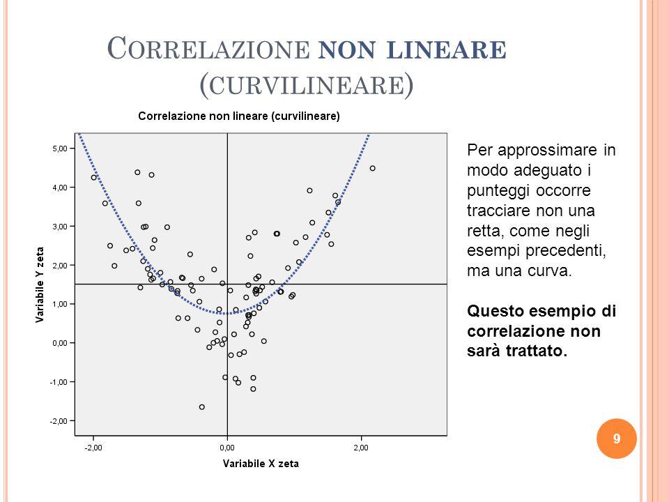 Correlazione non lineare (curvilineare)