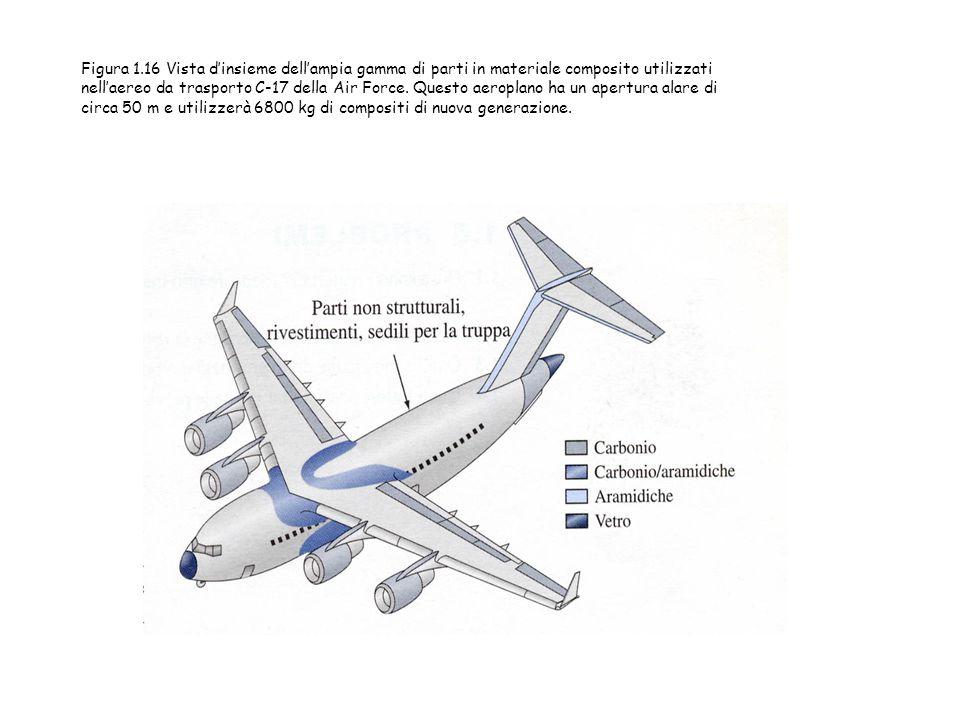 Figura 1.16 Vista d'insieme dell'ampia gamma di parti in materiale composito utilizzati nell'aereo da trasporto C-17 della Air Force.