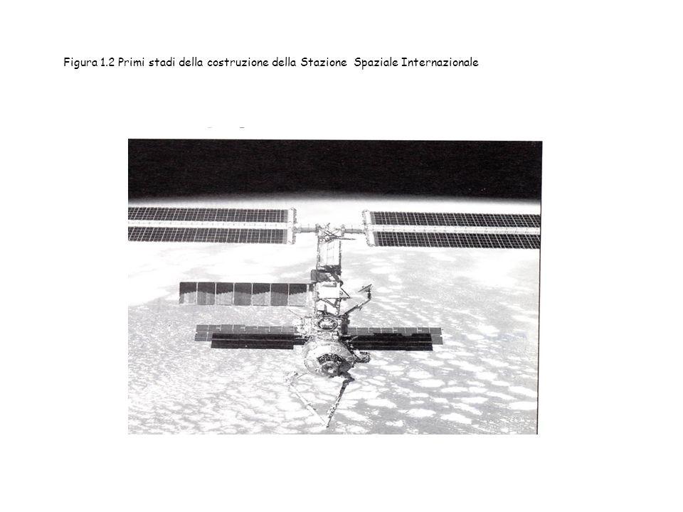 Figura 1.2 Primi stadi della costruzione della Stazione Spaziale Internazionale
