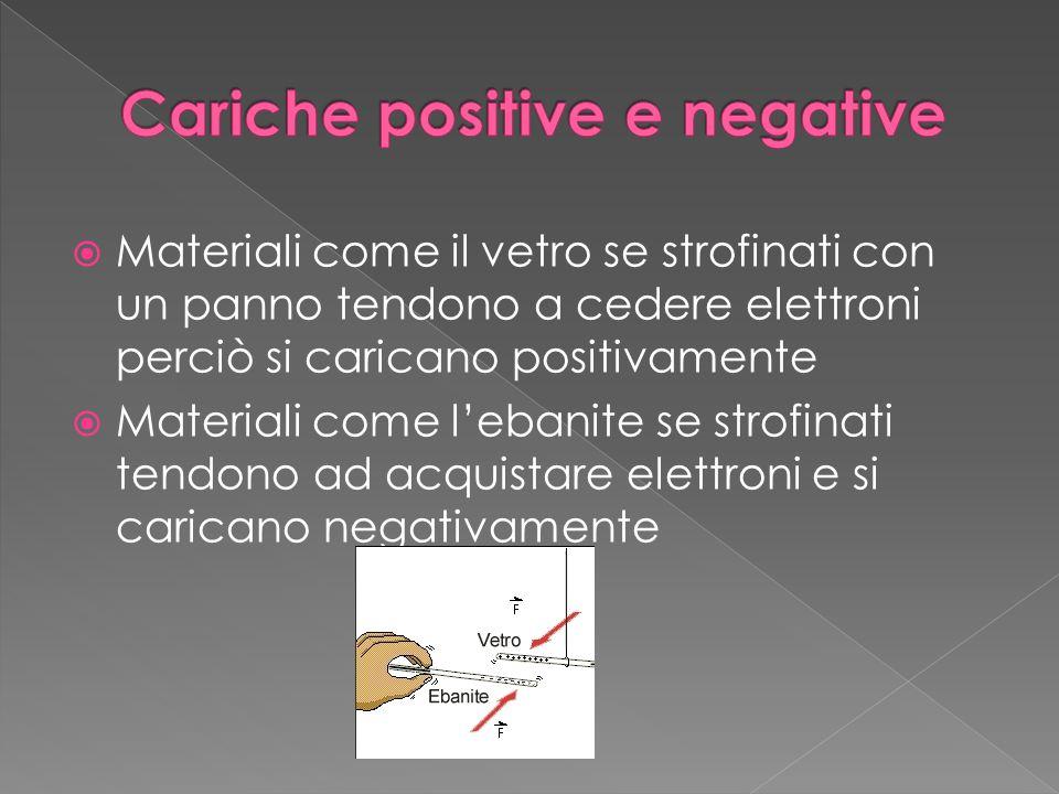 Cariche positive e negative