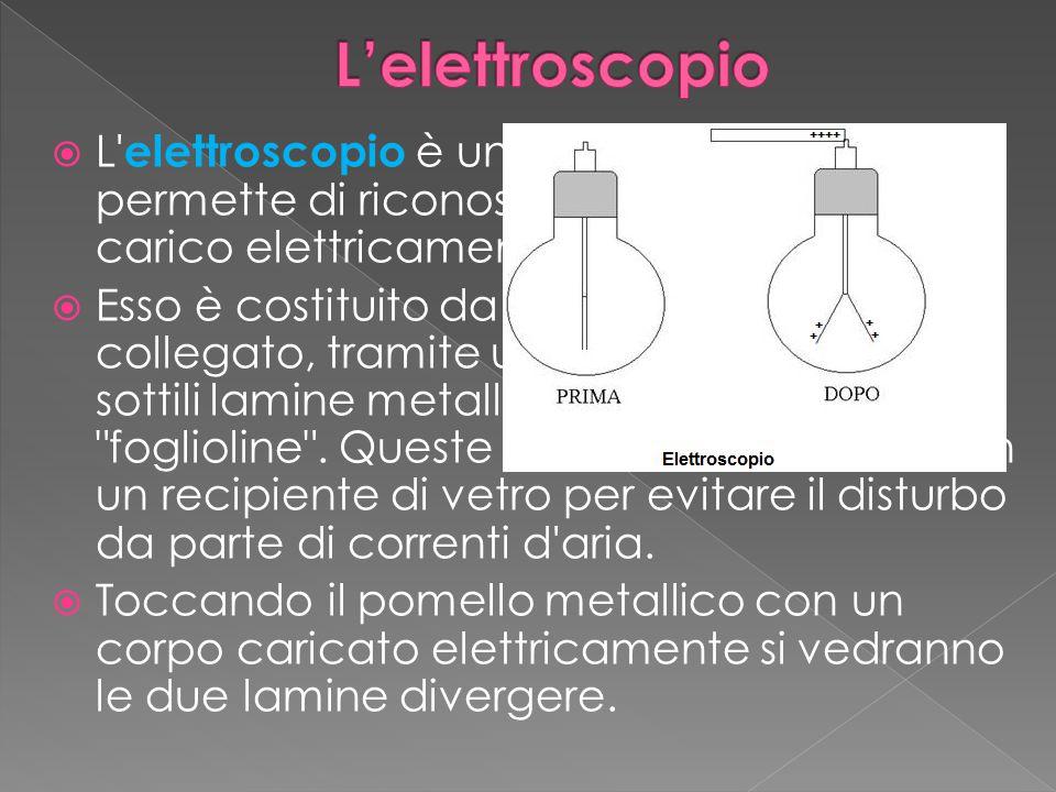 L'elettroscopio L elettroscopio è uno strumento che permette di riconoscere se un corpo è carico elettricamente.