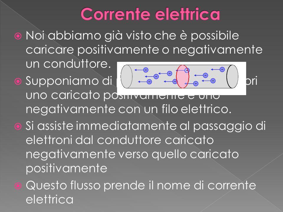 Corrente elettrica Noi abbiamo già visto che è possibile caricare positivamente o negativamente un conduttore.