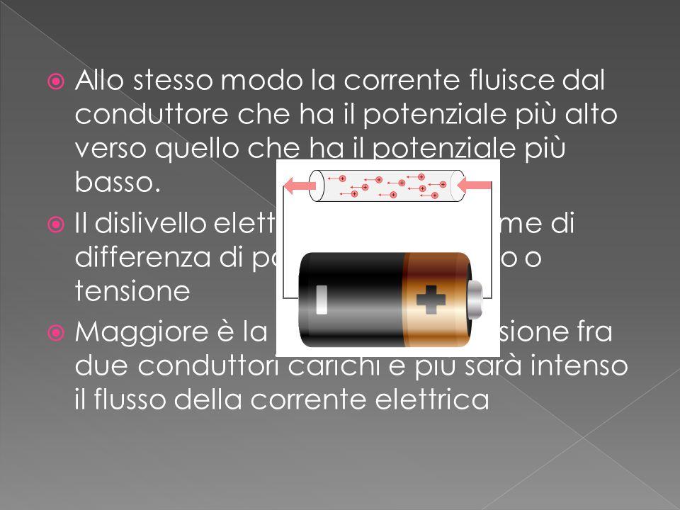 Allo stesso modo la corrente fluisce dal conduttore che ha il potenziale più alto verso quello che ha il potenziale più basso.