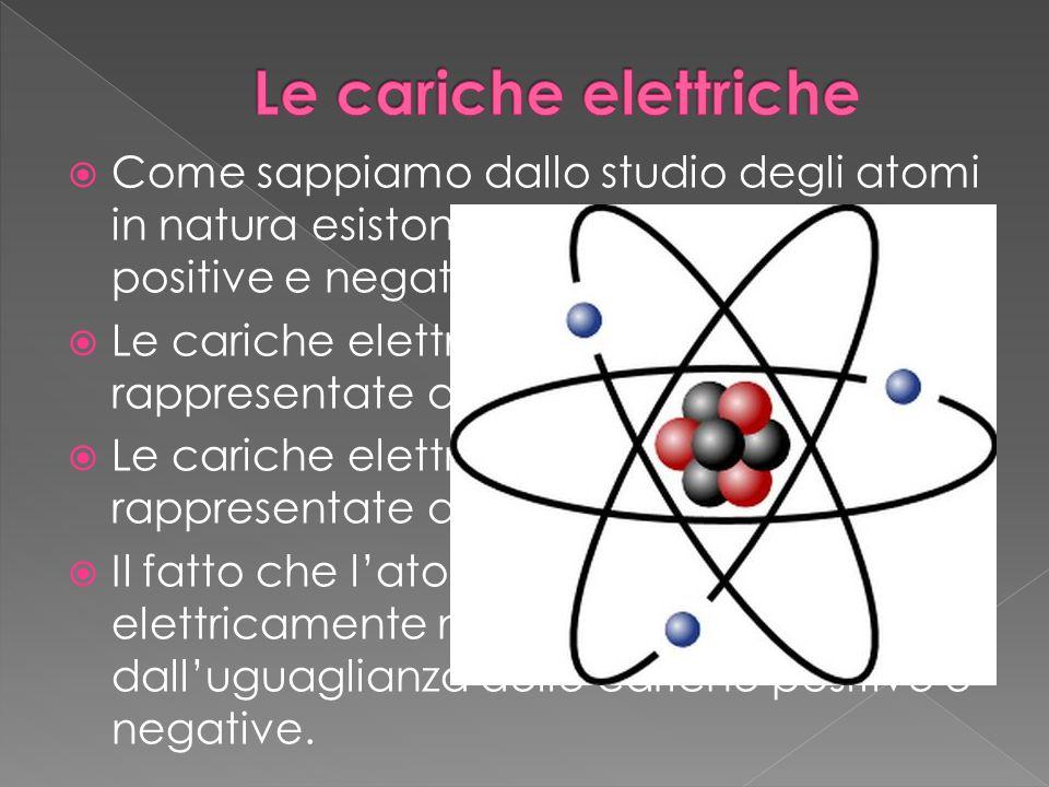 Le cariche elettriche Come sappiamo dallo studio degli atomi in natura esistono cariche elettriche positive e negative.