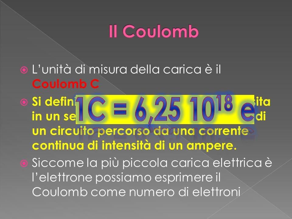 Il Coulomb L'unità di misura della carica è il Coulomb C.