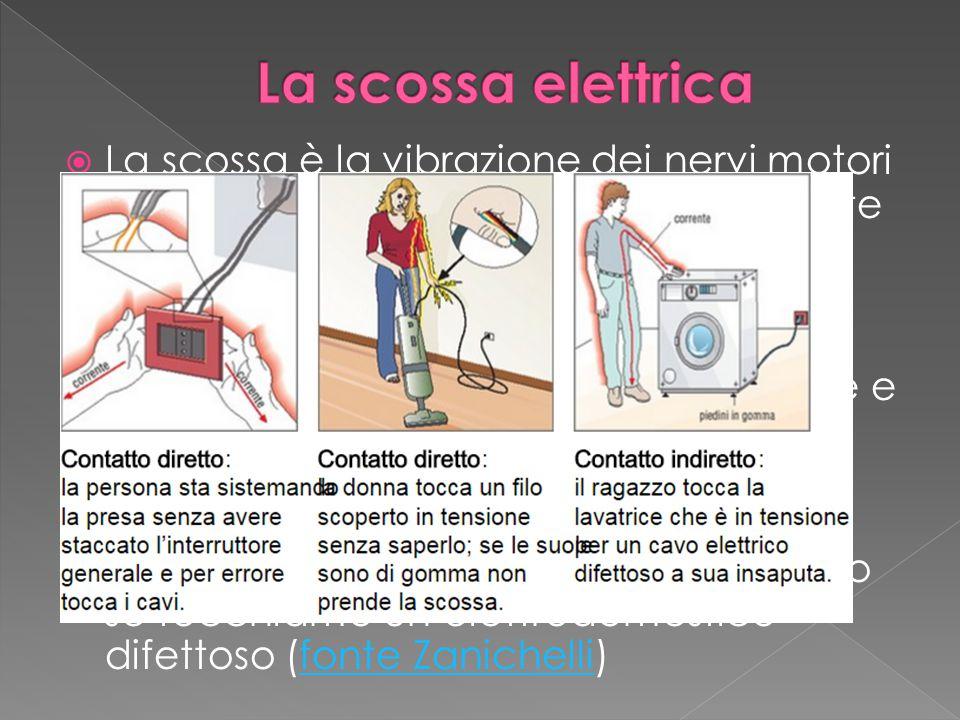 La scossa elettrica La scossa è la vibrazione dei nervi motori provocata dal passaggio della corrente nel corpo umano.