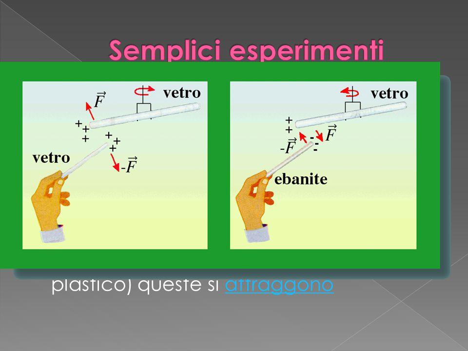 Semplici esperimenti Semplici esperimenti permisero di determinare che gli oggetti potevano avere cariche elettriche differenti.