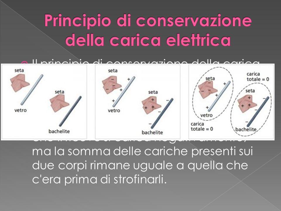 Principio di conservazione della carica elettrica