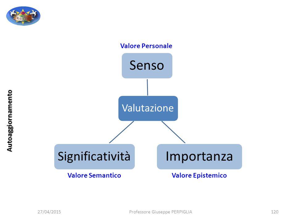 Valore Personale Autoaggiornamento Valore Semantico Valore Epistemico