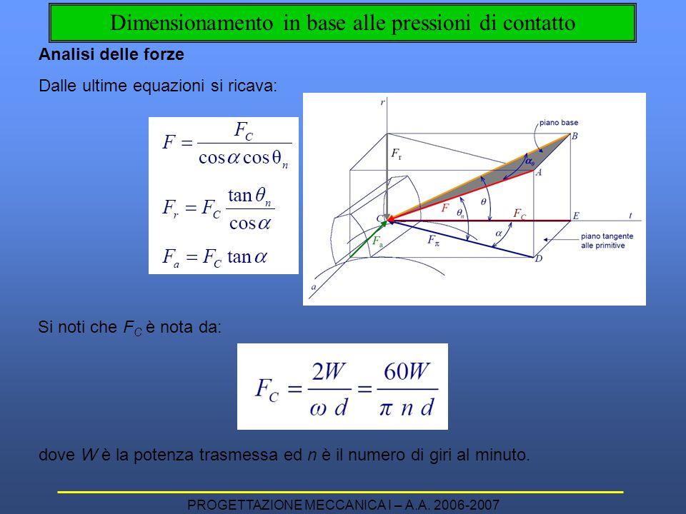 Dimensionamento in base alle pressioni di contatto