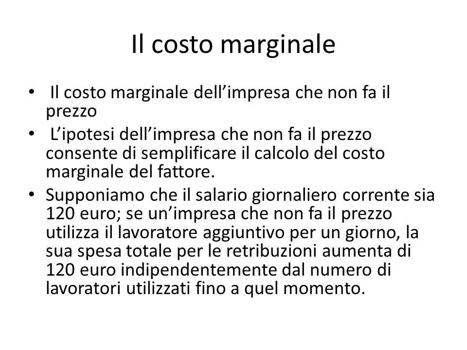 Il costo marginale Il costo marginale dell'impresa che non fa il prezzo.