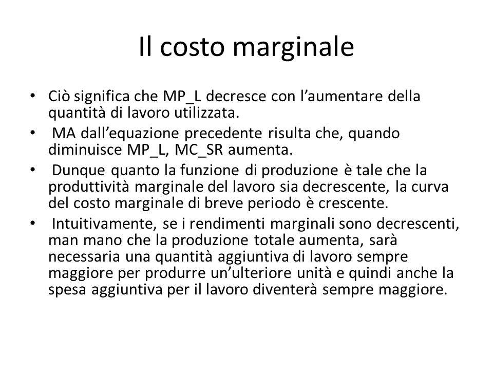 Il costo marginale Ciò significa che MP_L decresce con l'aumentare della quantità di lavoro utilizzata.