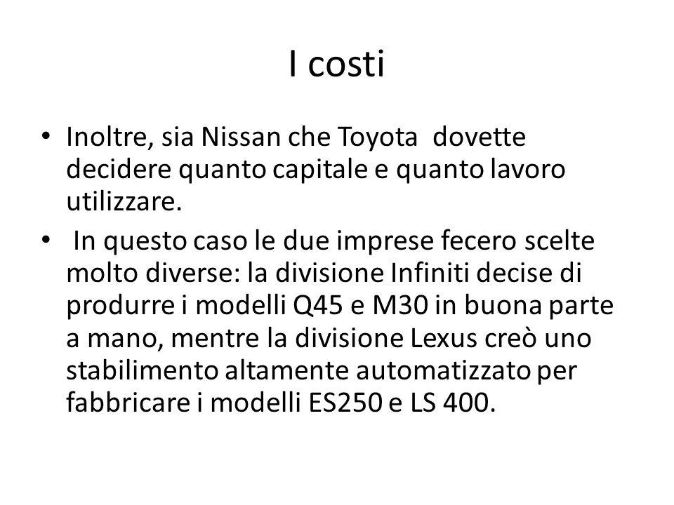 I costi Inoltre, sia Nissan che Toyota dovette decidere quanto capitale e quanto lavoro utilizzare.