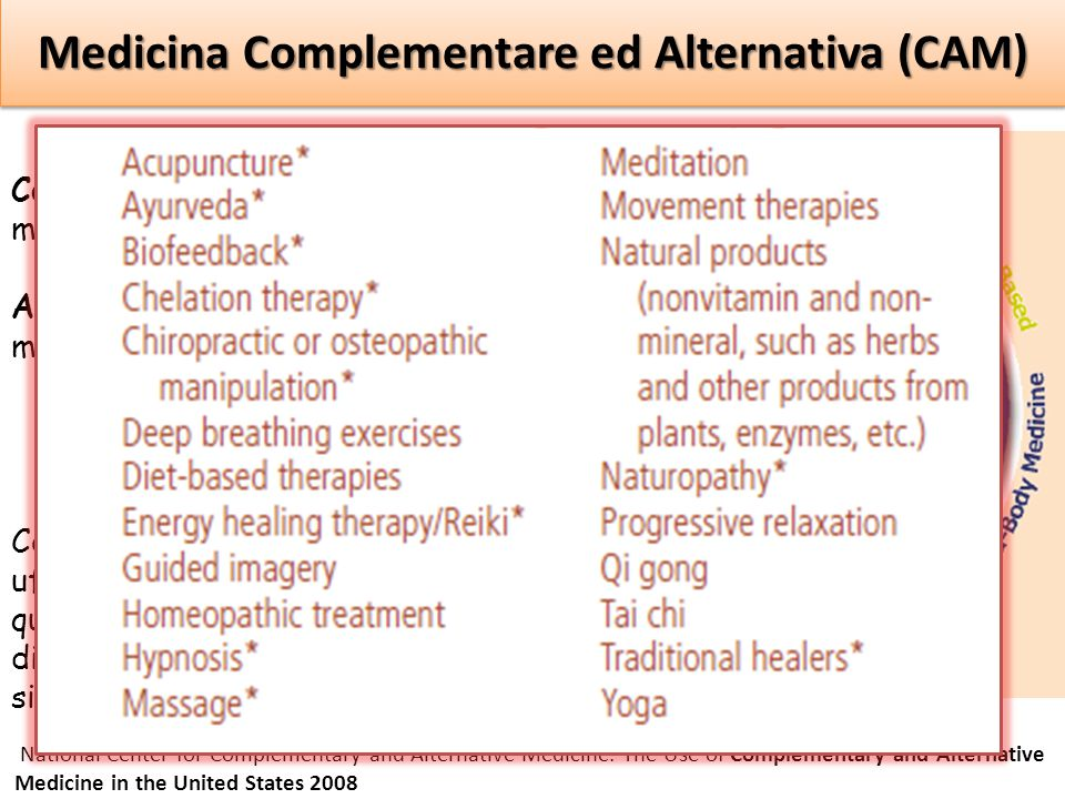 Medicina Complementare ed Alternativa (CAM)