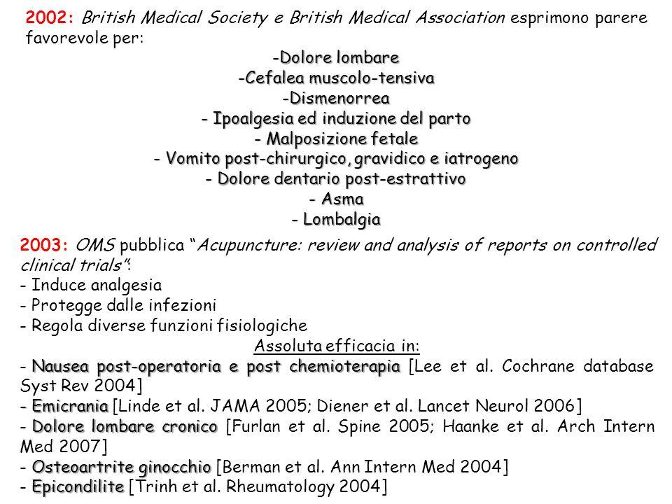 Cefalea muscolo-tensiva Dismenorrea Ipoalgesia ed induzione del parto