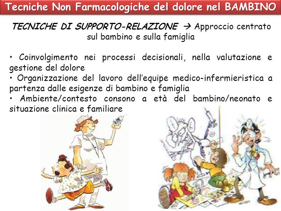 Tecniche Non Farmacologiche del dolore nel BAMBINO