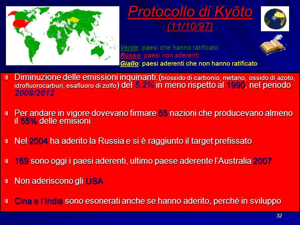 Protocollo di Kyōto (11/10/97)