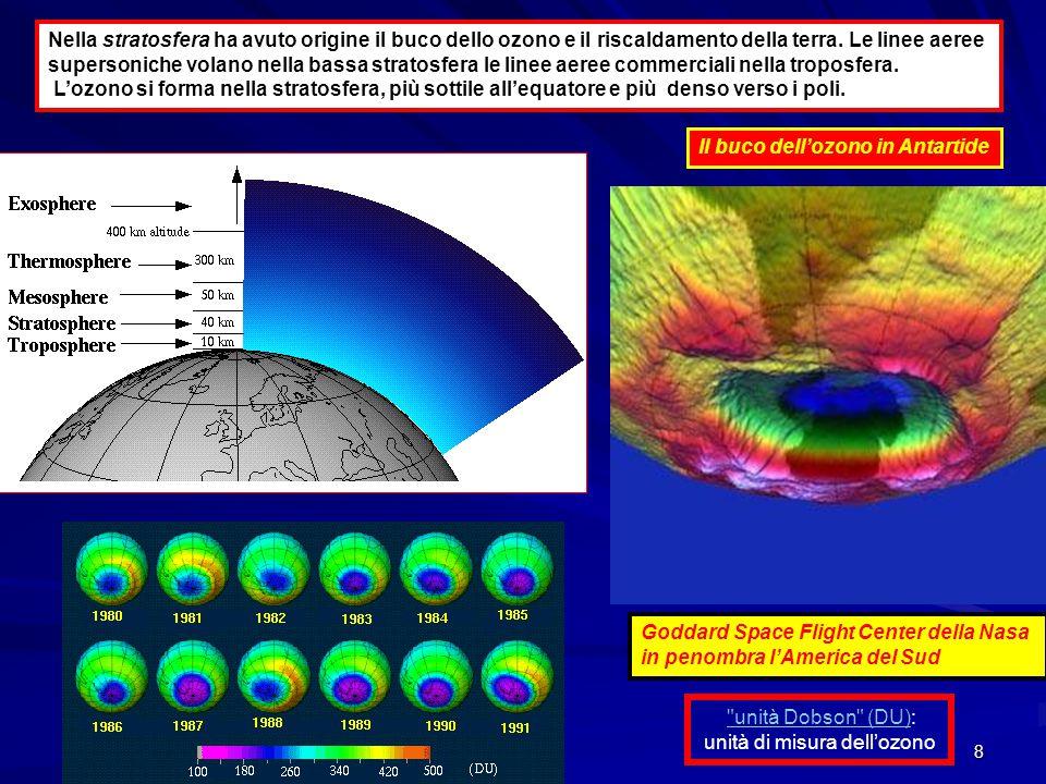 Nella stratosfera ha avuto origine il buco dello ozono e il riscaldamento della terra. Le linee aeree supersoniche volano nella bassa stratosfera le linee aeree commerciali nella troposfera.