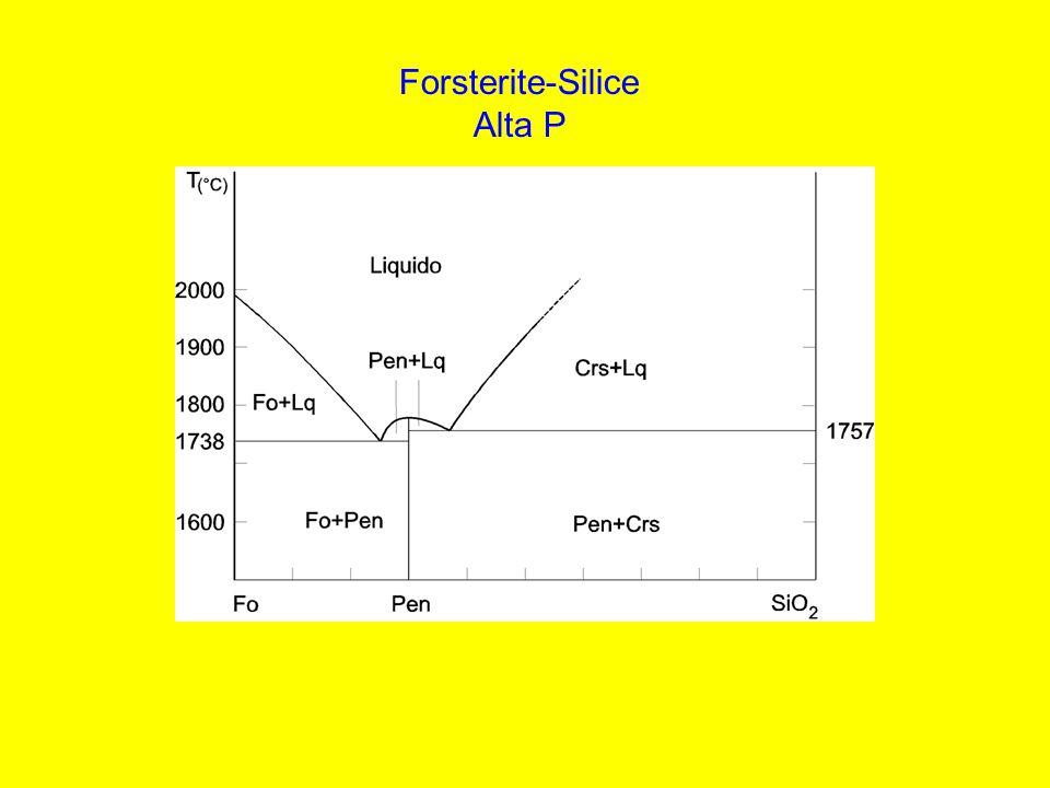 Forsterite-Silice Alta P